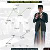 pertumbuhan-ekonomi-negara-kesatuan-republik-indonesia