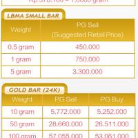 harga-emas-lumayan-murah-hari-ini