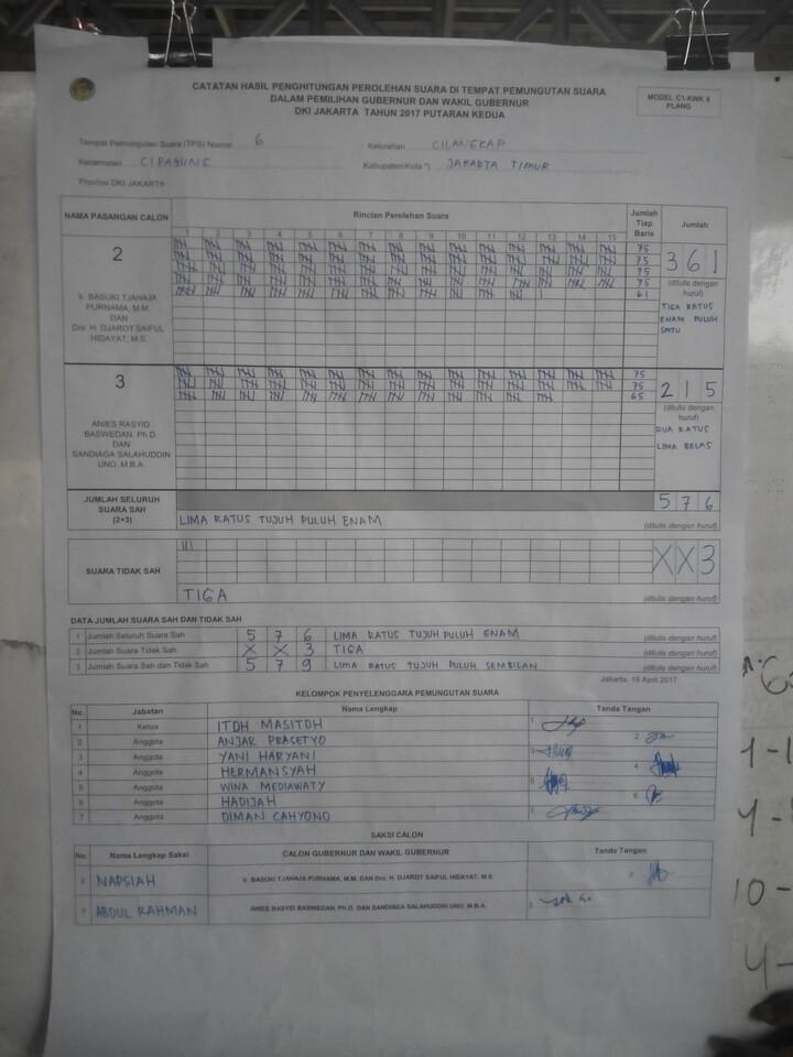 C1 Dari TPS 06.Cilangkap, Jakarta Timur