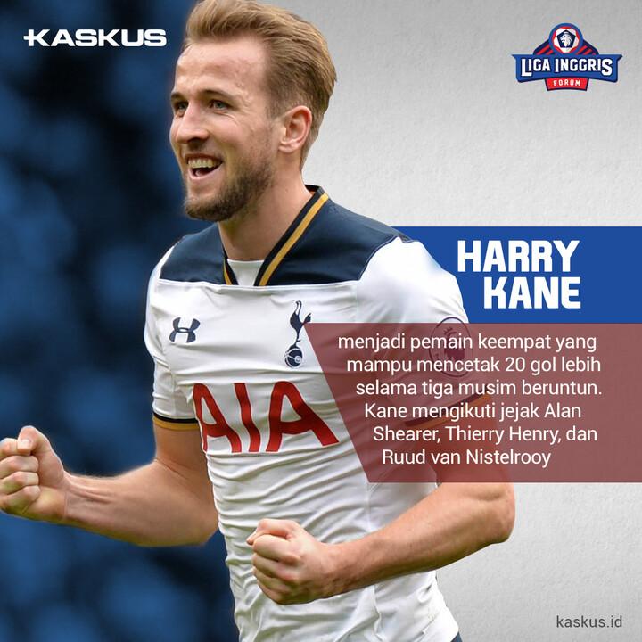 Fakta Tentang Harry Kane
