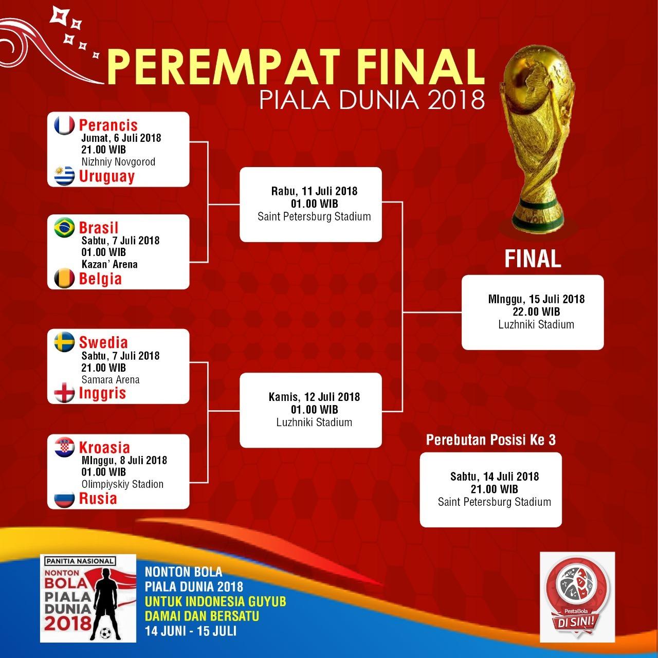 Jadwal Pertandian Piala Dunia Dan Jam Tayang