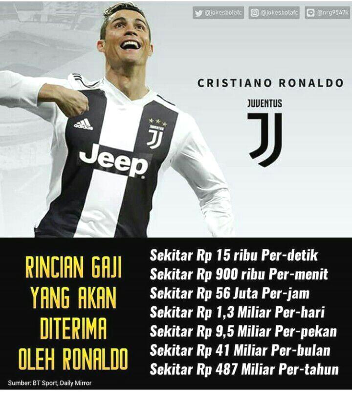 Rincian Gaji Ronaldo Di Juventus, Perjam Bisa Beli Motor Sport Gan !!!