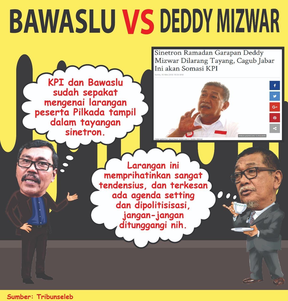 Bawaslu VS Deddy Mizwar