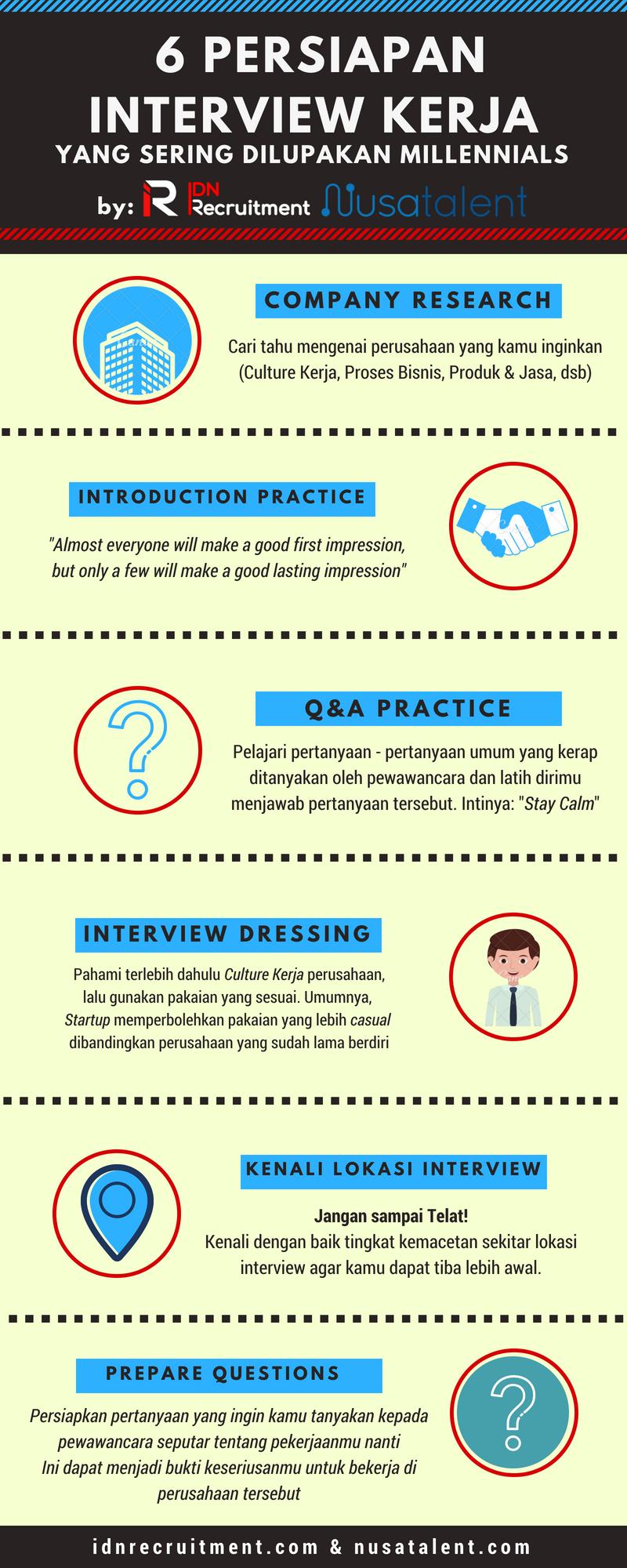 [Infographic] 6 Persiapan Interview Kerja yang sering Millennials lupakan