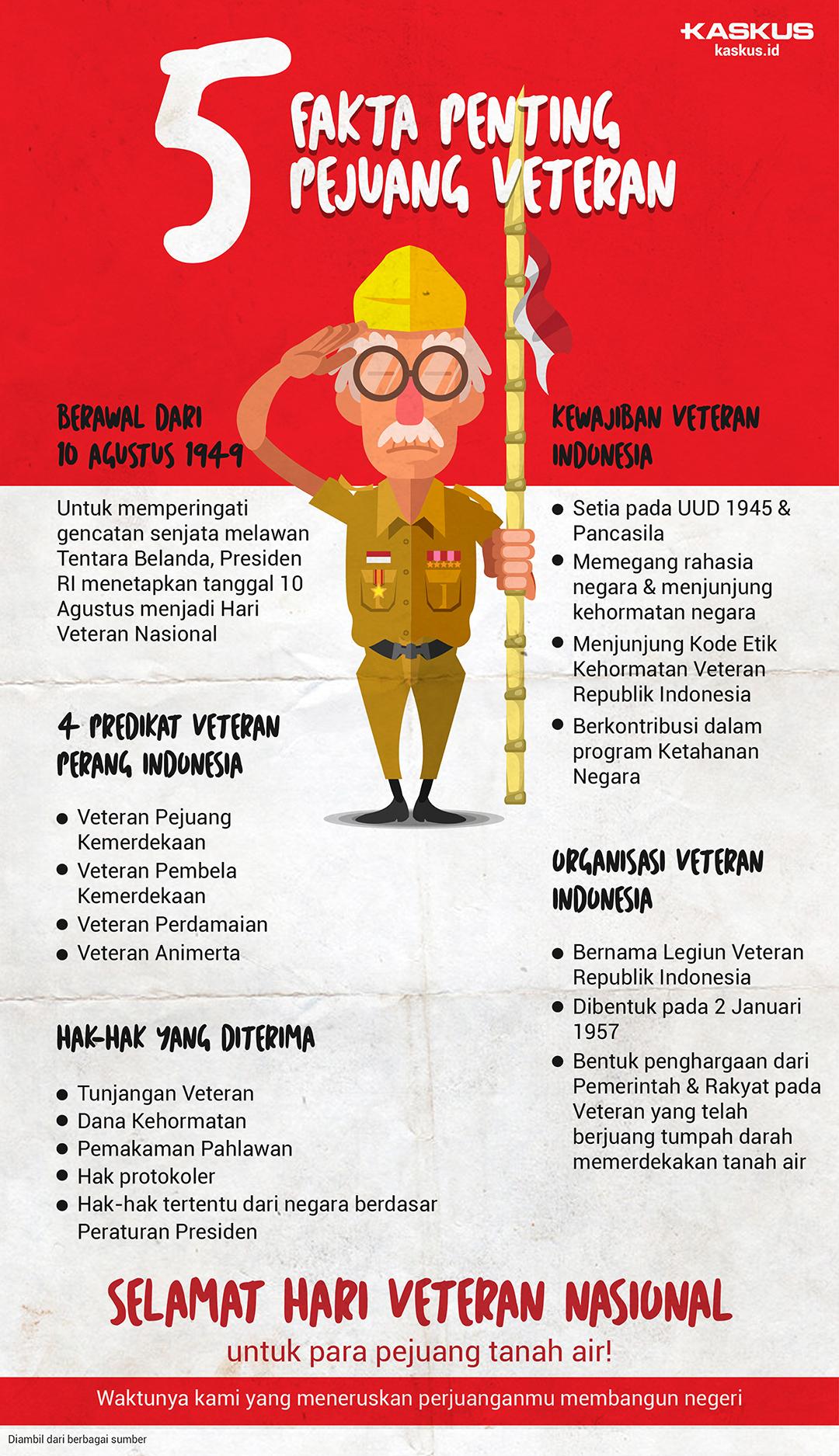 5 Fakta Penting Pejuang Veteran
